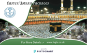 10 Day Super Delux Umrah Packages